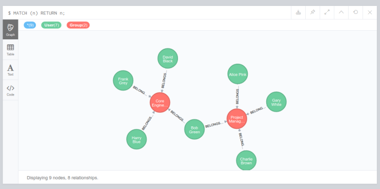 Getting Started with Neo4J - Part 2